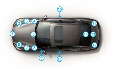 car-coding-2