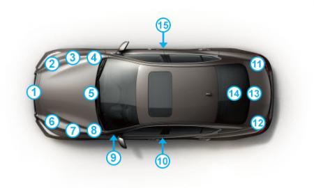 car coding-large